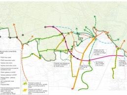 South Downs National Park Authority, Landscape Studies, Landscape Consultants