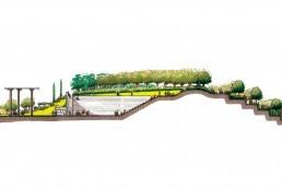 Beirut Waterfront, Landscape Architecture, Masterplanning