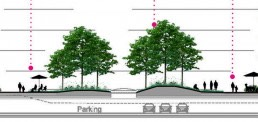 Hanza City, Riga, Landscape Architecture, Masterplanning