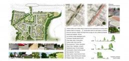 Causeway Farm, Environmental Impact Assessment, Landscape Architecture